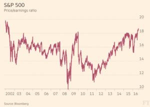 expensive-dangerous_chart-1